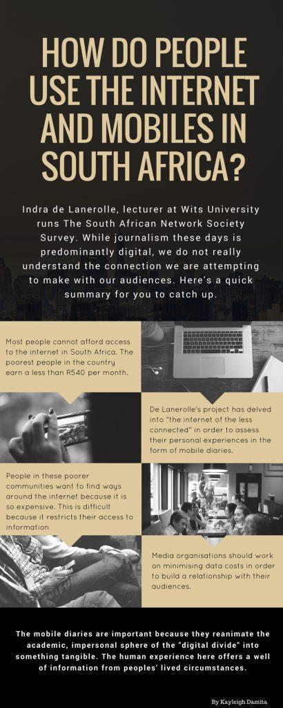 Infographic/Kayleigh Damita